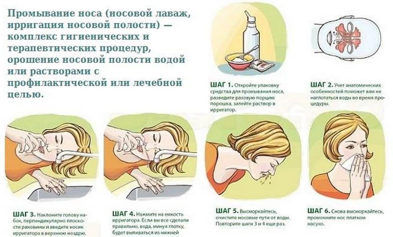 Техника промывания носа